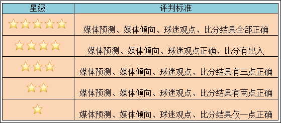 13日德系��外情�螅喊萑誓侥岷�vs�T�d