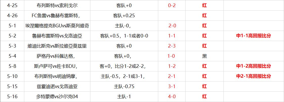 首尔埃兰vs庆南FC 庆南也没想咋地