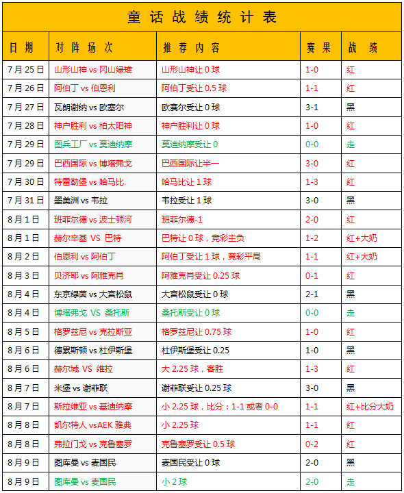 札幌冈萨多vs大阪樱花 有追求才更有动力