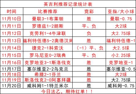 直指红单!法乙精析:特鲁瓦vs尚布利
