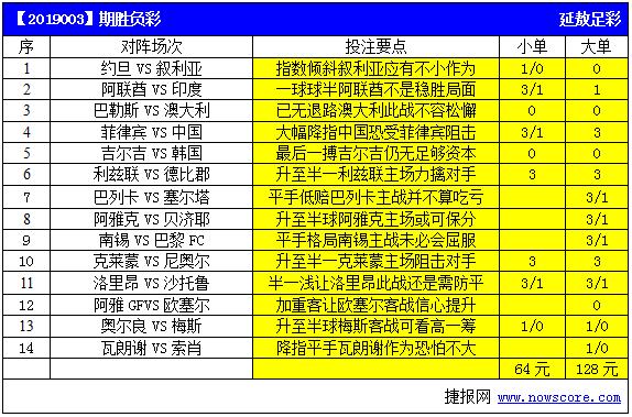 胜负彩19003期亚指推荐:国足大幅降指恐怕有险