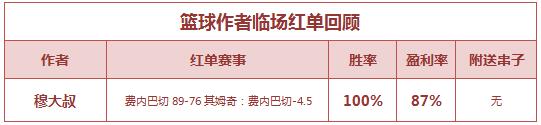 红人榜:鸡锅、狙击手5连红领跑 小西近26场胜率77%