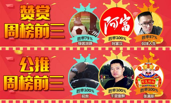 22日推荐汇总:侃球人生红单收下 强震波一周胜率75%