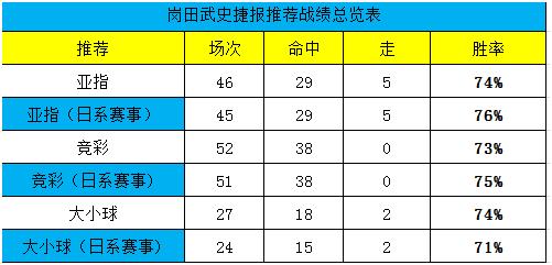韩职联上演争冠附加赛资格争夺战