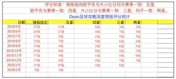 亚冠 神户胜利船vs柔佛 独家情报+深度数据