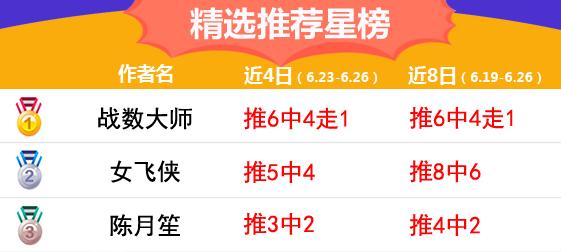26日推荐汇总:绿茵、火狐近3场全红 锦大侠电竞16中11