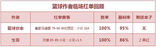 红人榜:红狼近16场公推胜率100% 生哥重心9连红
