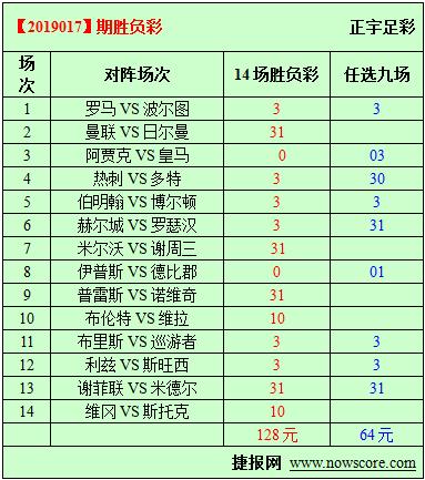 胜负彩19017期必发指数分析:索帅给自己争合同