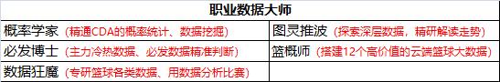 23日回顾:Yoyo、小西连胜不止 汤告士、硬核夺双胜单