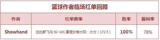 红人榜:8作者公推连红不止 渣叔237%盈利领先