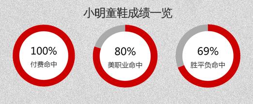 广州恒大淘宝vs墨尔本胜利  恒大制霸天河体育场