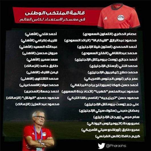 埃及2018世界杯29人初选大名单:萨拉赫领衔 英超5人入选
